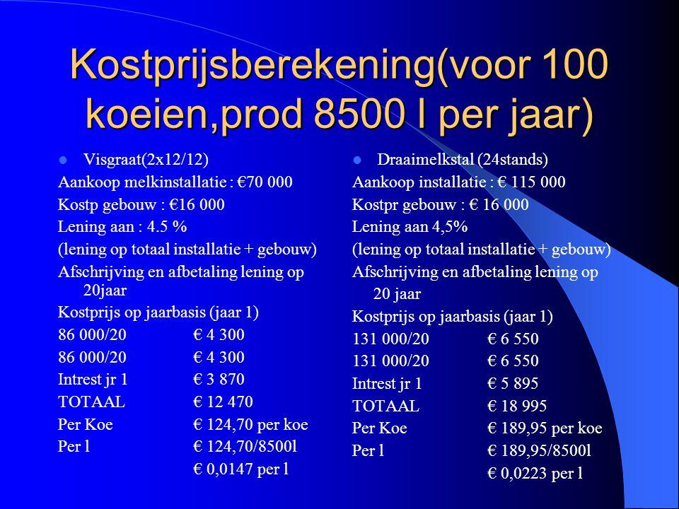 Kostprijsberekening(voor 100 koeien,prod 8500 l per jaar)