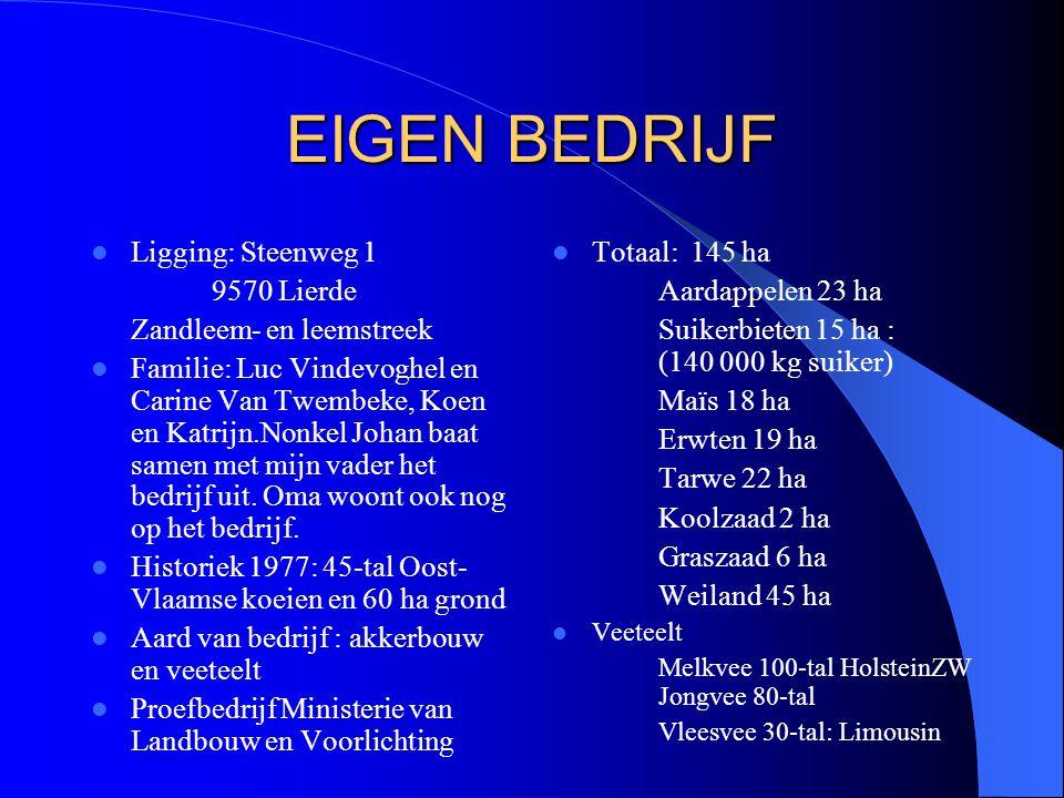 EIGEN BEDRIJF Ligging: Steenweg 1 9570 Lierde Zandleem- en leemstreek