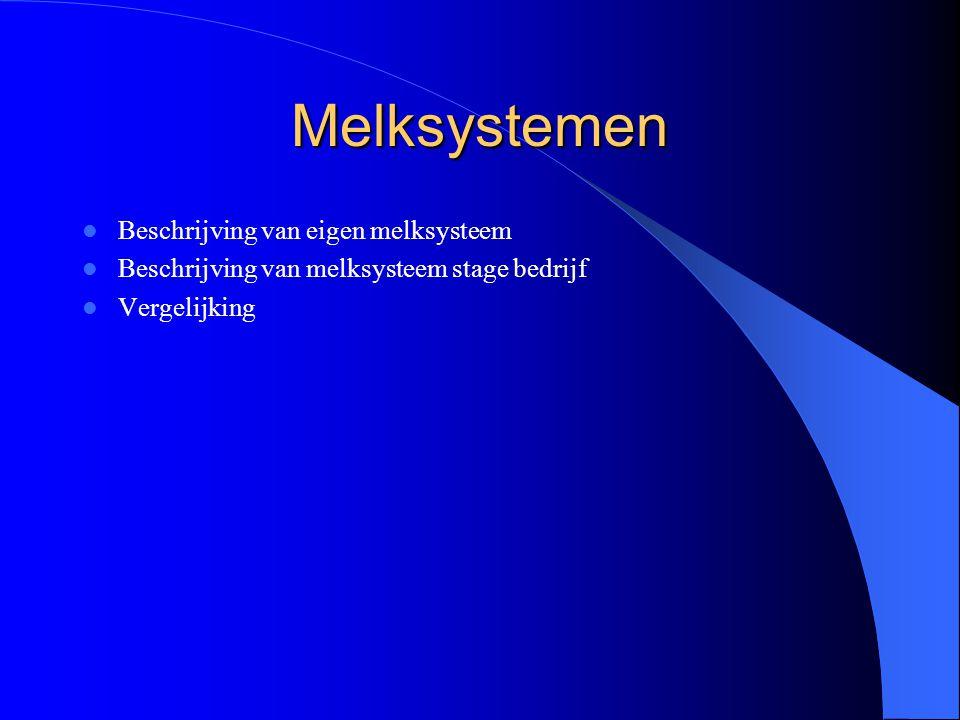 Melksystemen Beschrijving van eigen melksysteem