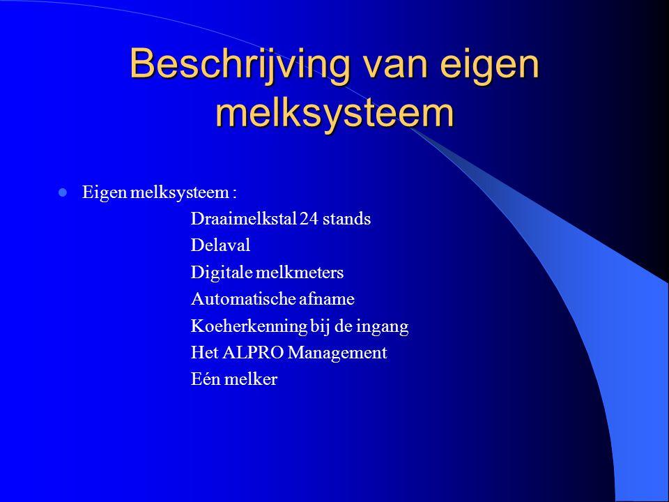 Beschrijving van eigen melksysteem