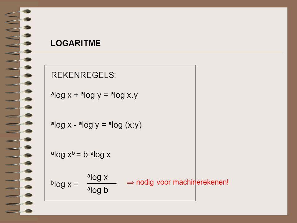 alog x - alog y = alog (x:y)