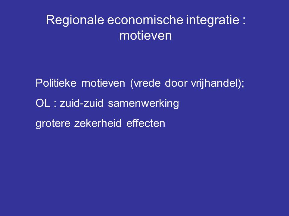 Regionale economische integratie : motieven