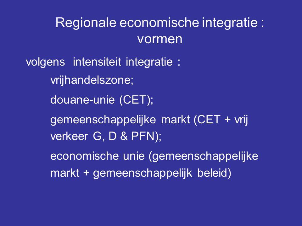 Regionale economische integratie : vormen