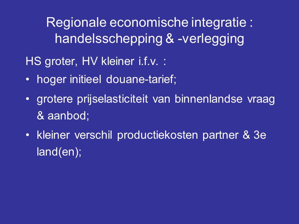 Regionale economische integratie : handelsschepping & -verlegging