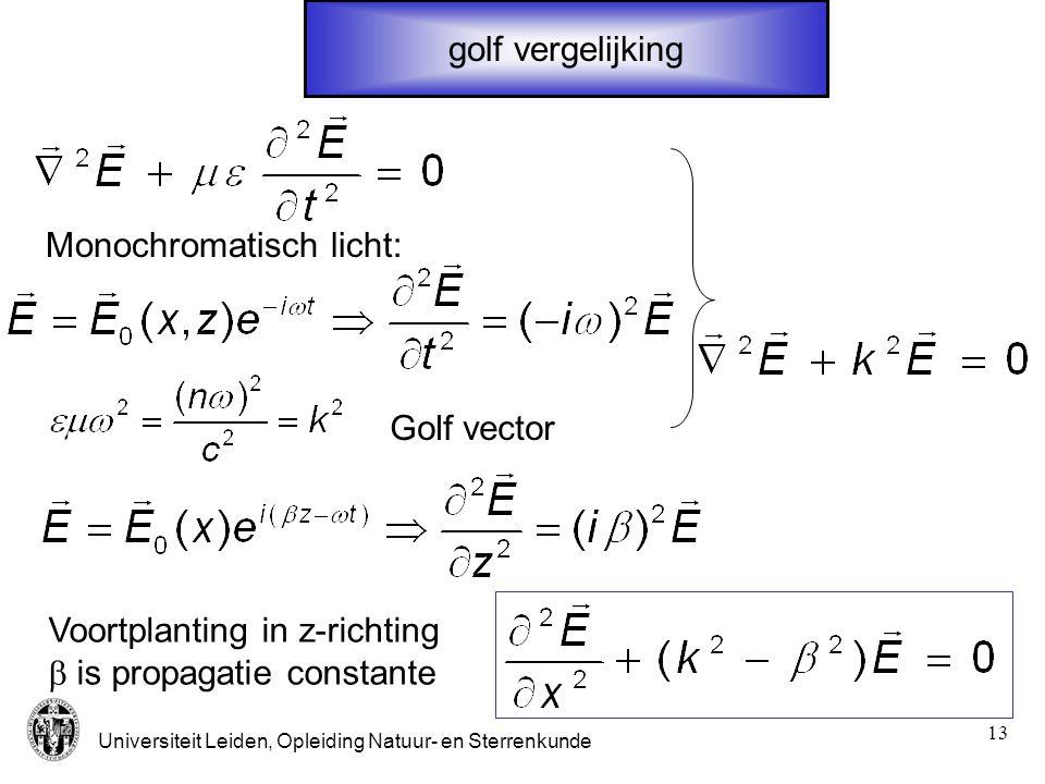 golf vergelijking Monochromatisch licht: Golf vector.