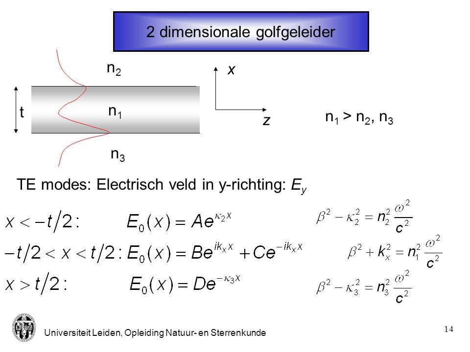 2 dimensionale golfgeleider