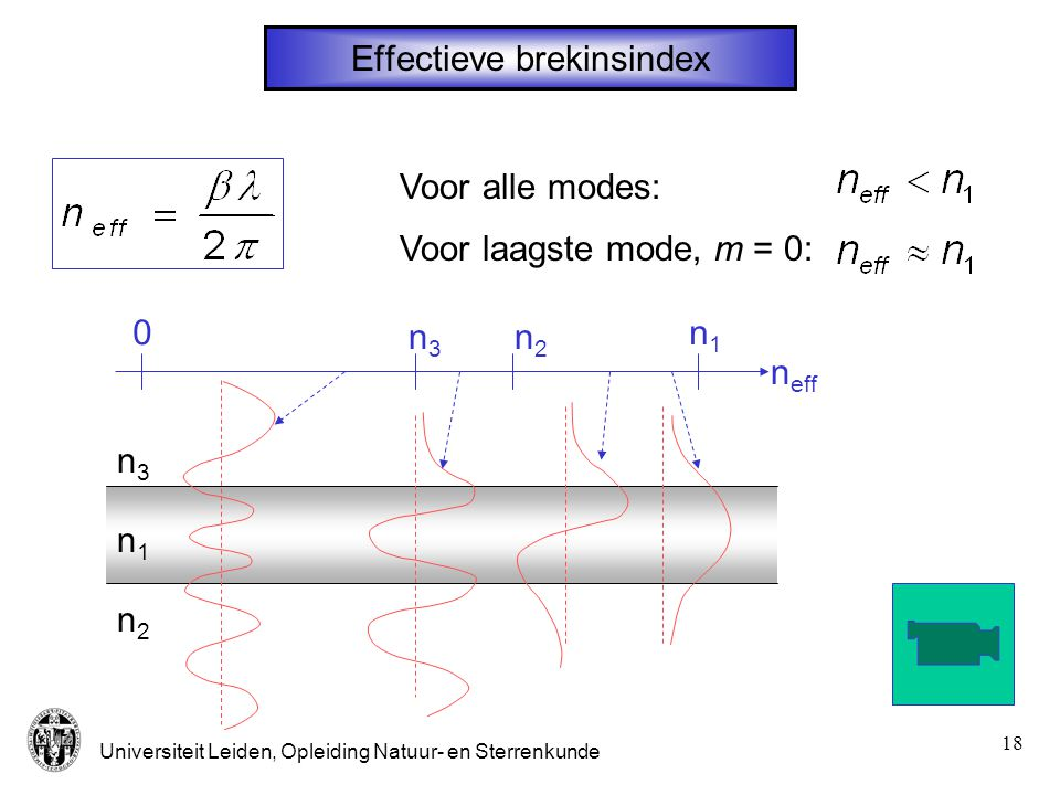 Effectieve brekinsindex