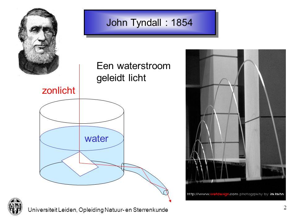 John Tyndall : 1854 Een waterstroom geleidt licht zonlicht water