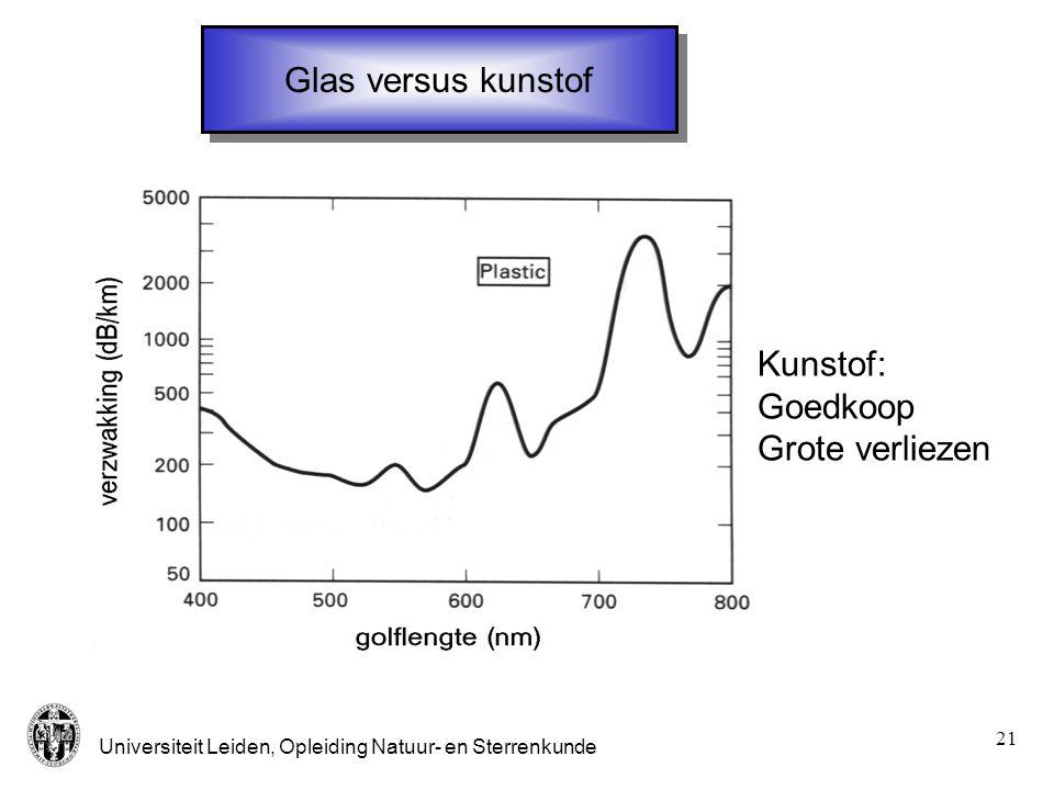 Glas versus kunstof Kunstof: Goedkoop Grote verliezen