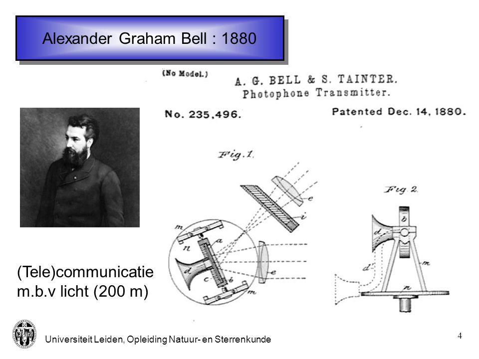Alexander Graham Bell : 1880