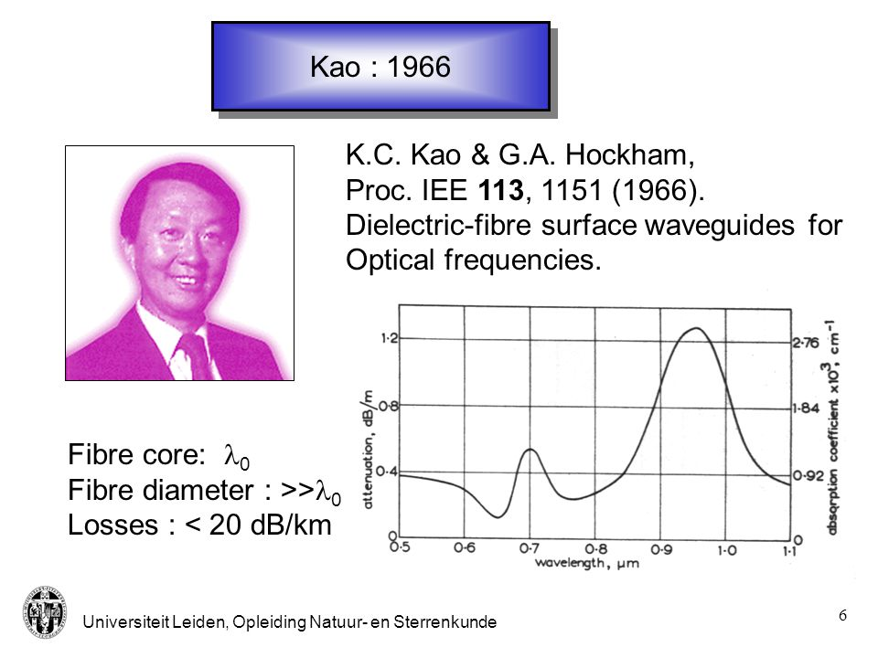 Kao : 1966 K.C. Kao & G.A. Hockham, Proc. IEE 113, 1151 (1966). Dielectric-fibre surface waveguides for.