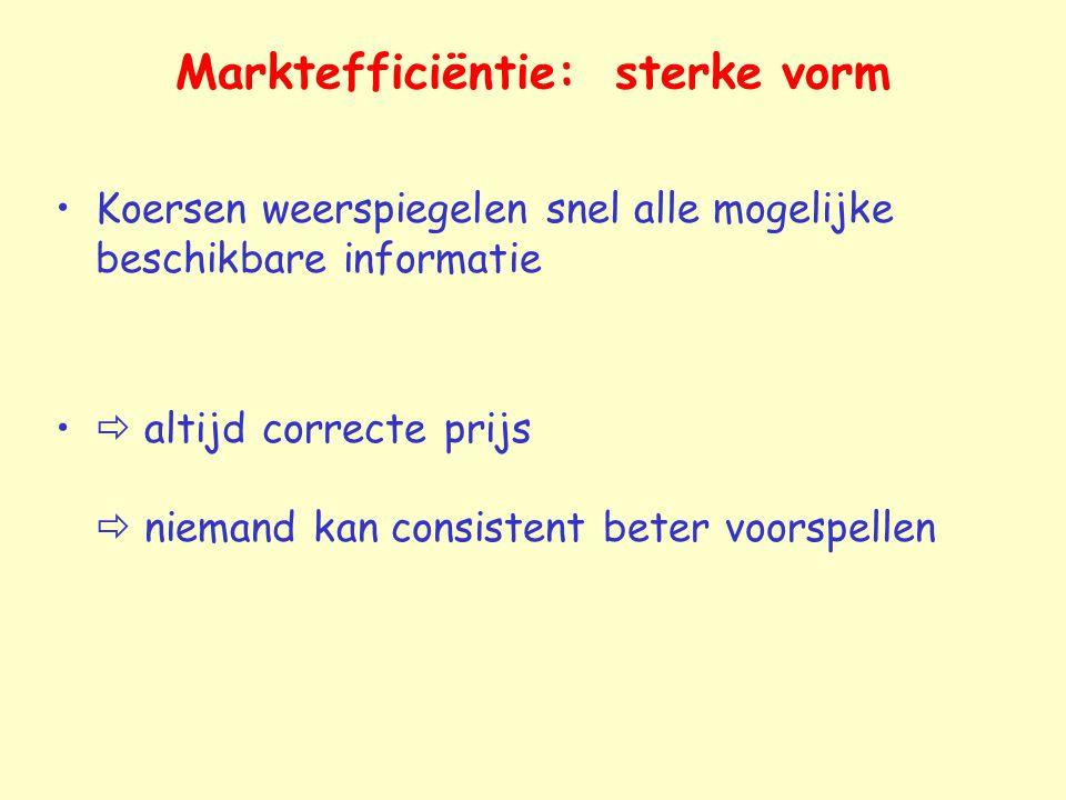 Marktefficiëntie: sterke vorm