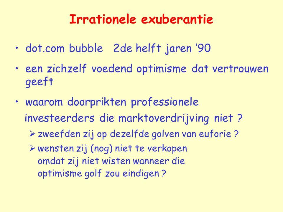 Irrationele exuberantie