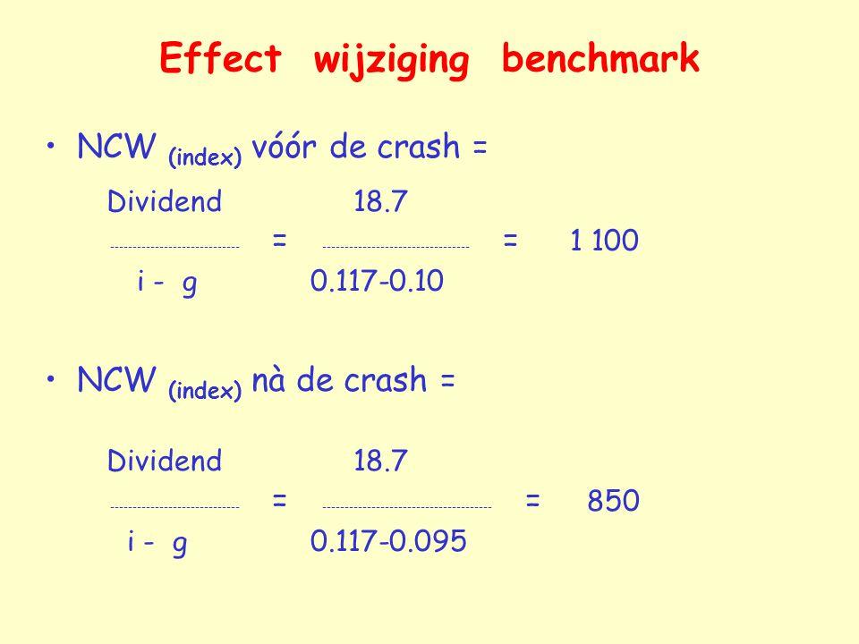 Effect wijziging benchmark