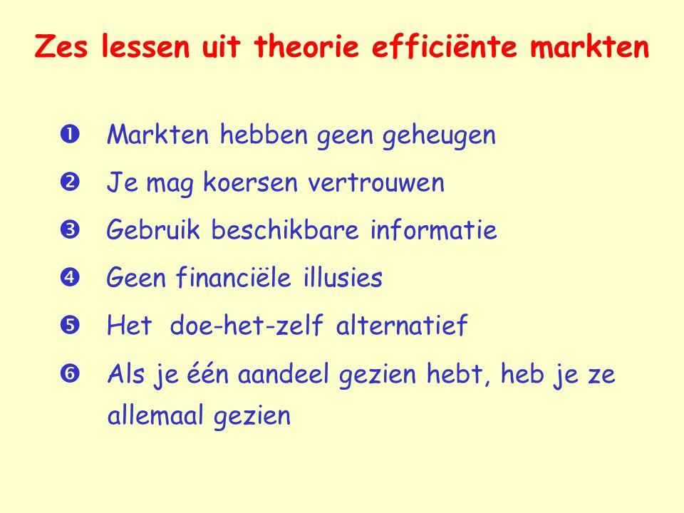 Zes lessen uit theorie efficiënte markten