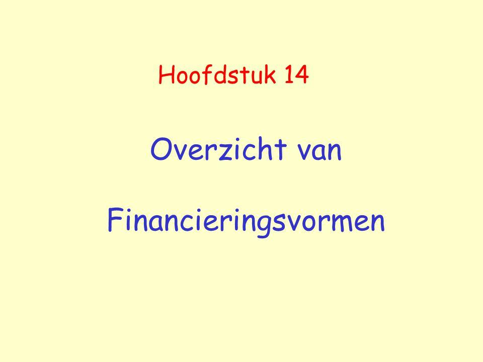 Overzicht van Financieringsvormen