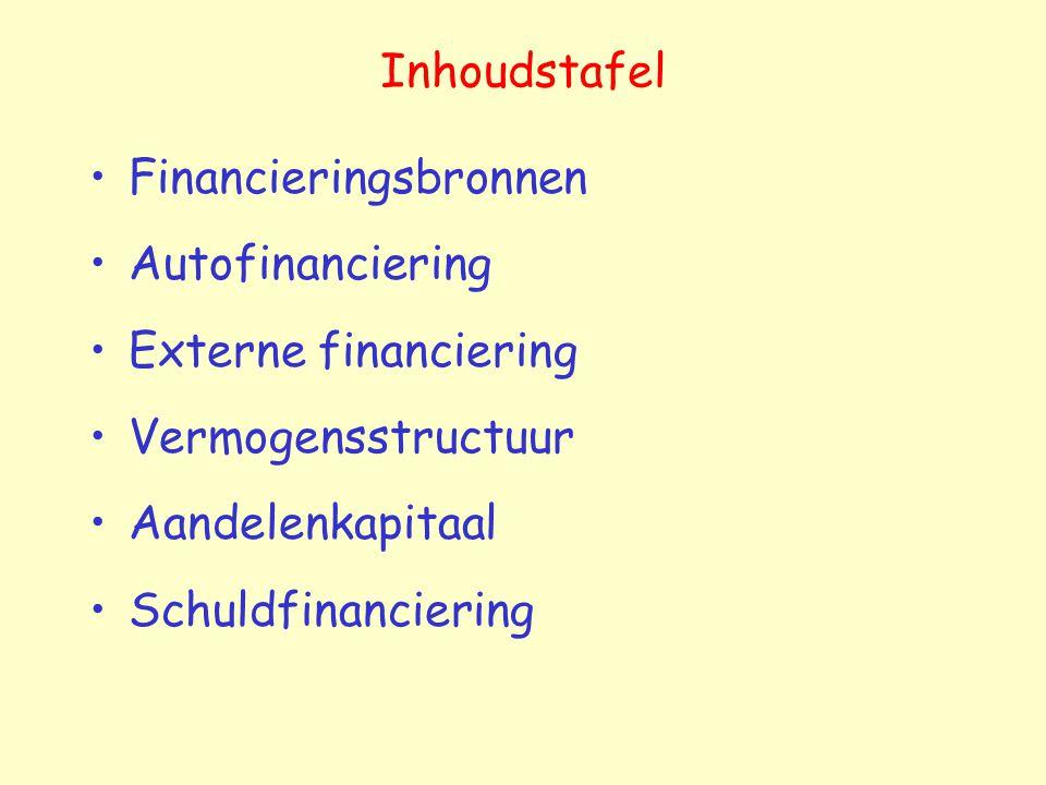 Inhoudstafel Financieringsbronnen. Autofinanciering. Externe financiering. Vermogensstructuur. Aandelenkapitaal.
