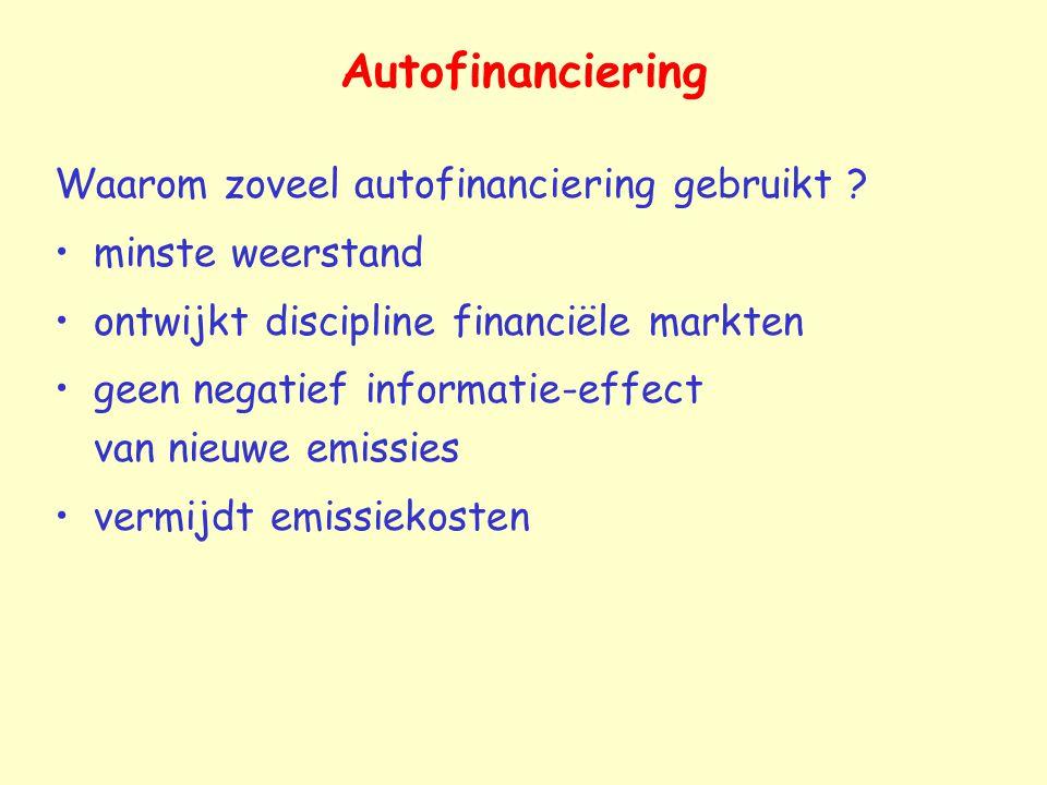Autofinanciering Waarom zoveel autofinanciering gebruikt