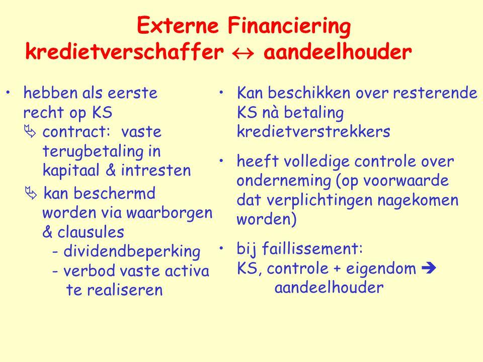 Externe Financiering kredietverschaffer  aandeelhouder