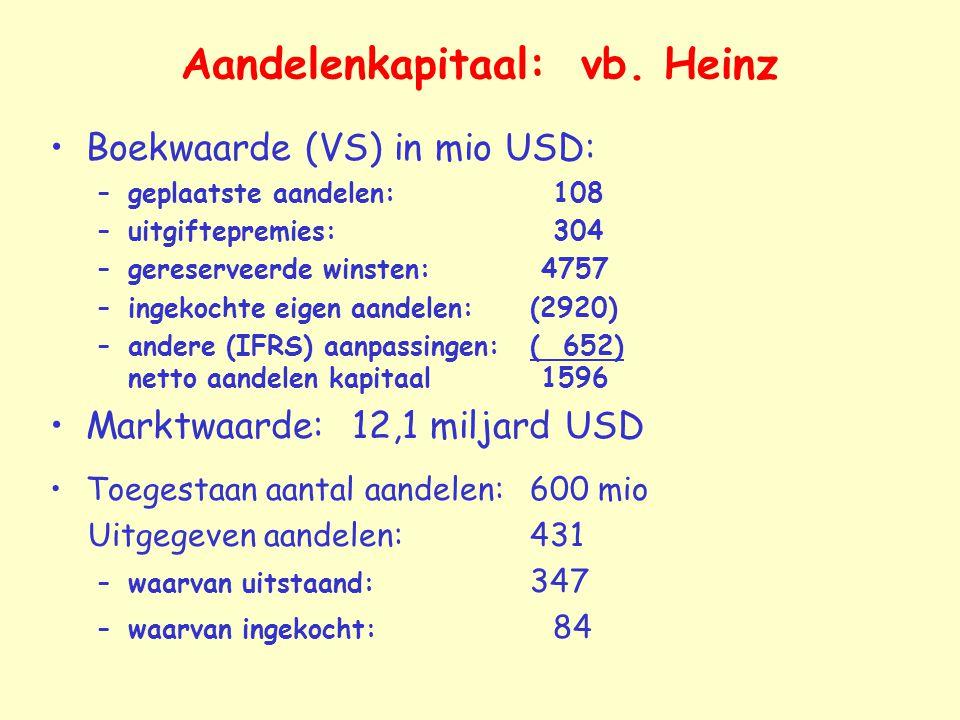 Aandelenkapitaal: vb. Heinz