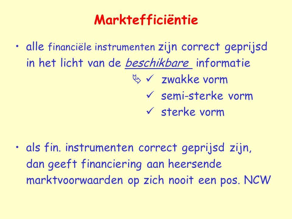 Marktefficiëntie