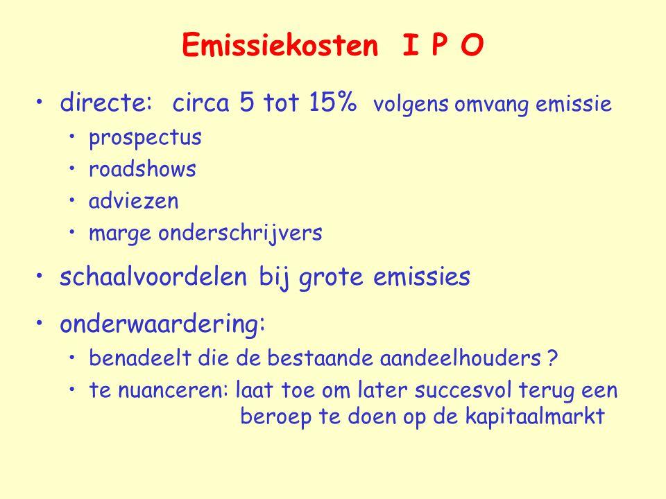 Emissiekosten I P O directe: circa 5 tot 15% volgens omvang emissie
