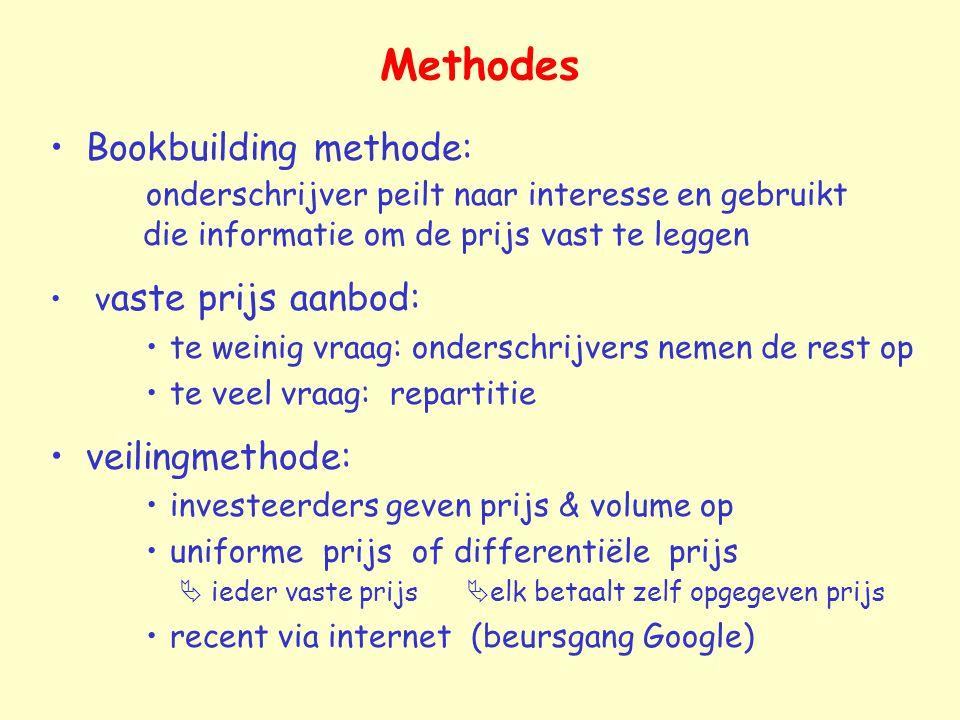 Methodes Bookbuilding methode: onderschrijver peilt naar interesse en gebruikt die informatie om de prijs vast te leggen.
