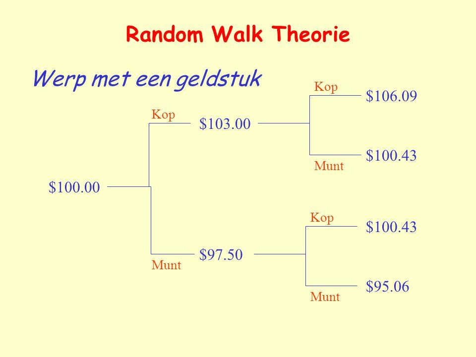 Random Walk Theorie Werp met een geldstuk $106.09 $103.00 $100.43
