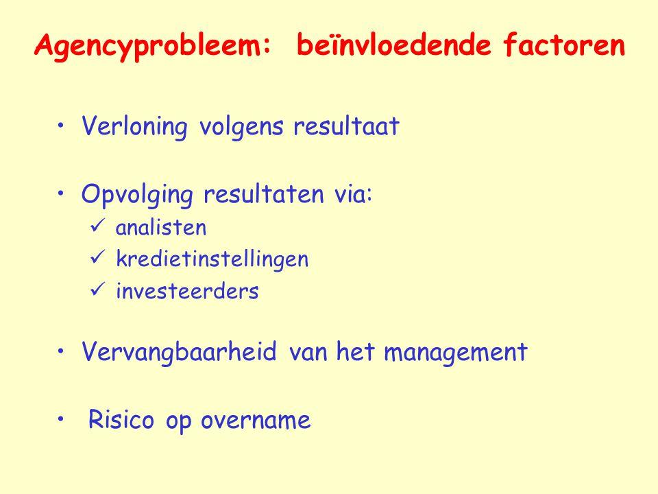 Agencyprobleem: beïnvloedende factoren