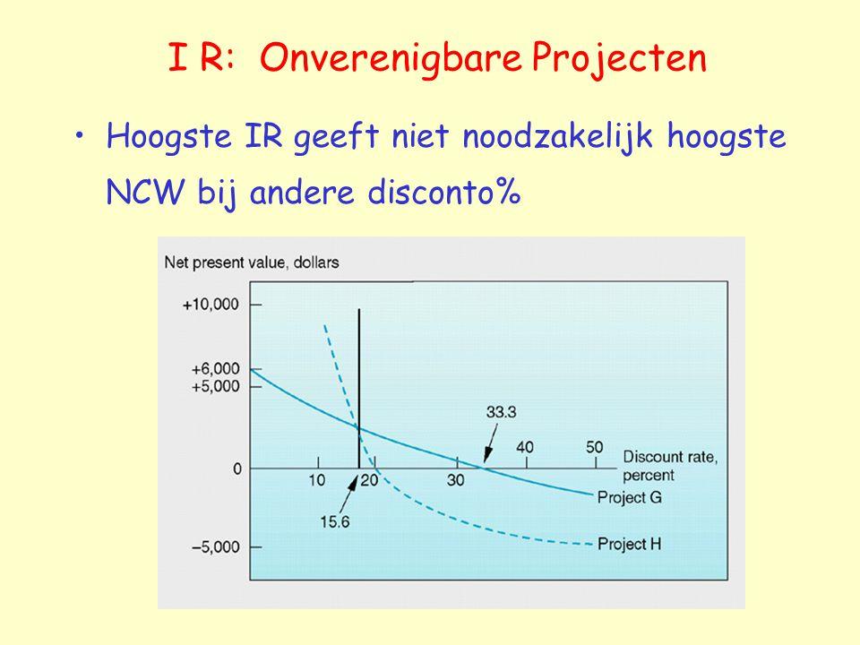 I R: Onverenigbare Projecten