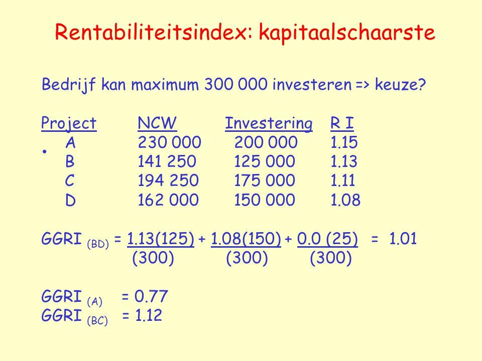 Rentabiliteitsindex: kapitaalschaarste