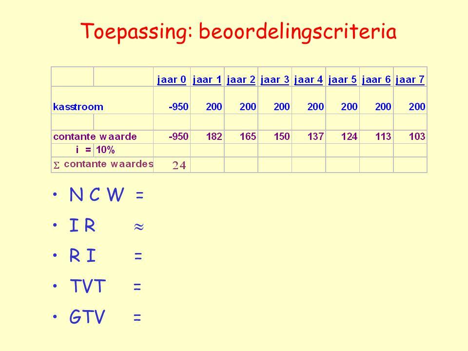 Toepassing: beoordelingscriteria