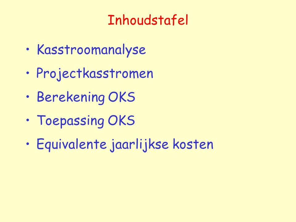 Inhoudstafel Kasstroomanalyse. Projectkasstromen.