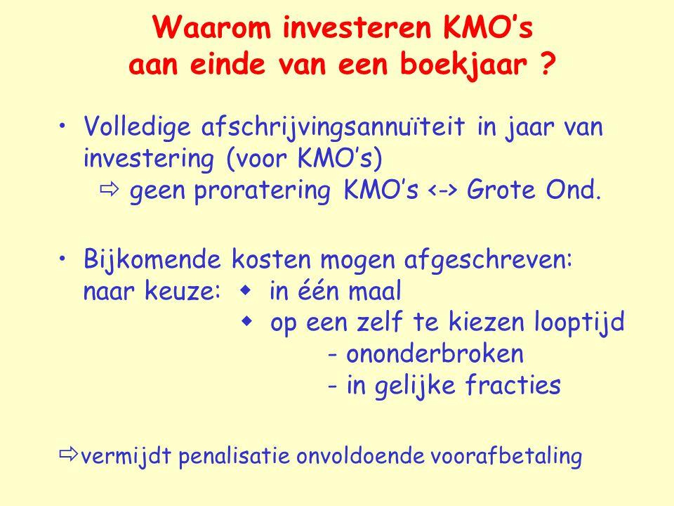 Waarom investeren KMO's aan einde van een boekjaar