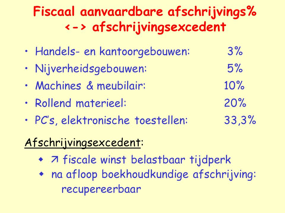 Fiscaal aanvaardbare afschrijvings% <-> afschrijvingsexcedent