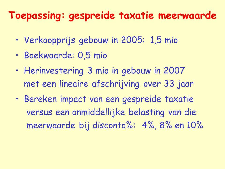 Toepassing: gespreide taxatie meerwaarde