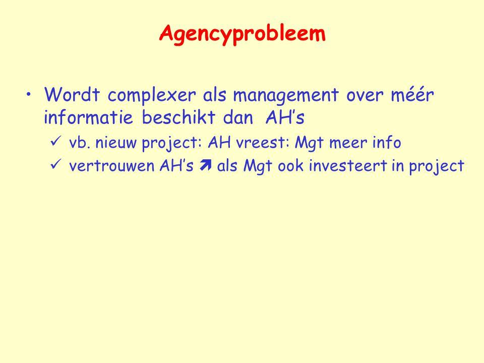 Agencyprobleem Wordt complexer als management over méér informatie beschikt dan AH's. vb. nieuw project: AH vreest: Mgt meer info.