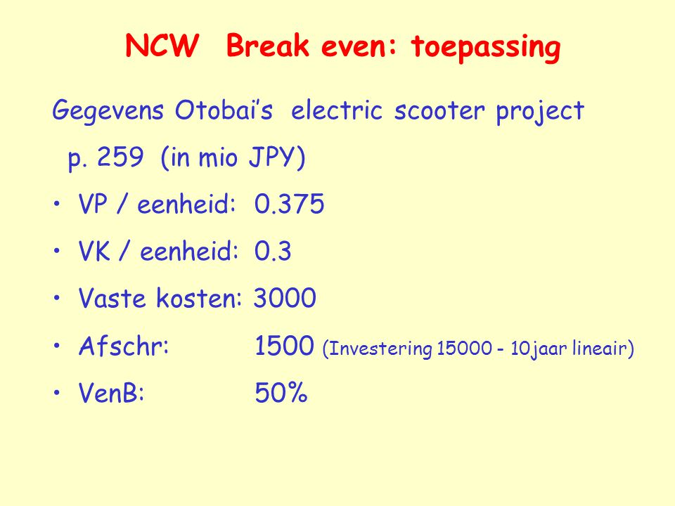 NCW Break even: toepassing