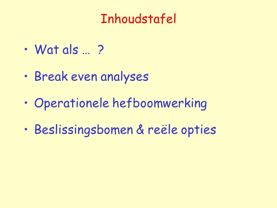 Inhoudstafel Wat als … . Break even analyses. Operationele hefboomwerking.
