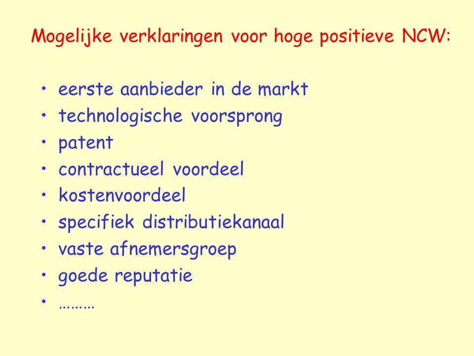 Mogelijke verklaringen voor hoge positieve NCW: