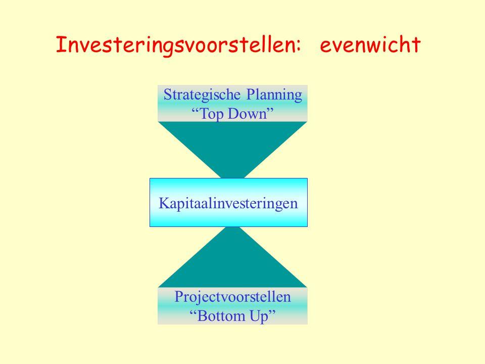 Investeringsvoorstellen: evenwicht