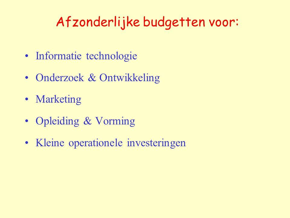 Afzonderlijke budgetten voor: