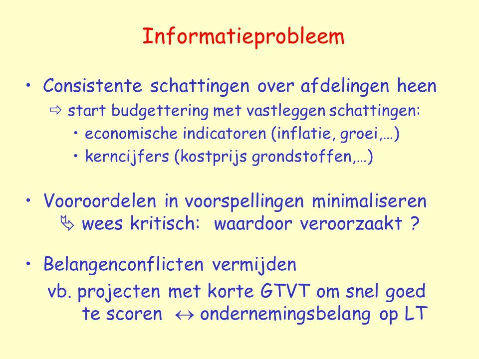 Informatieprobleem Consistente schattingen over afdelingen heen
