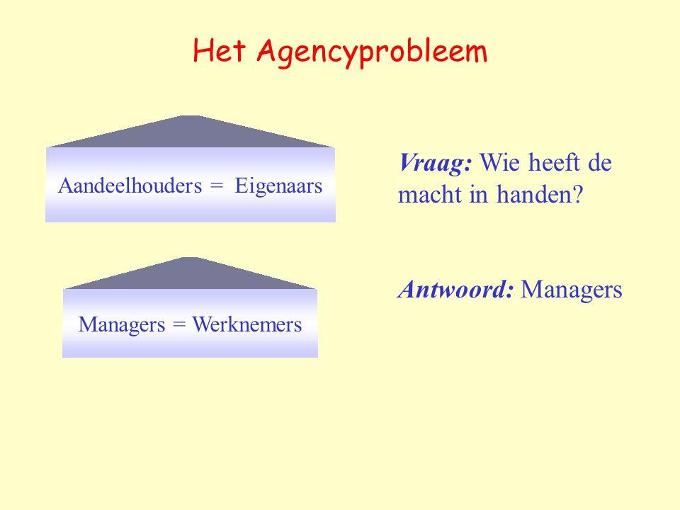 Aandeelhouders = Eigenaars