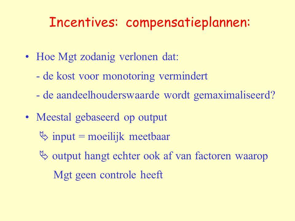 Incentives: compensatieplannen: