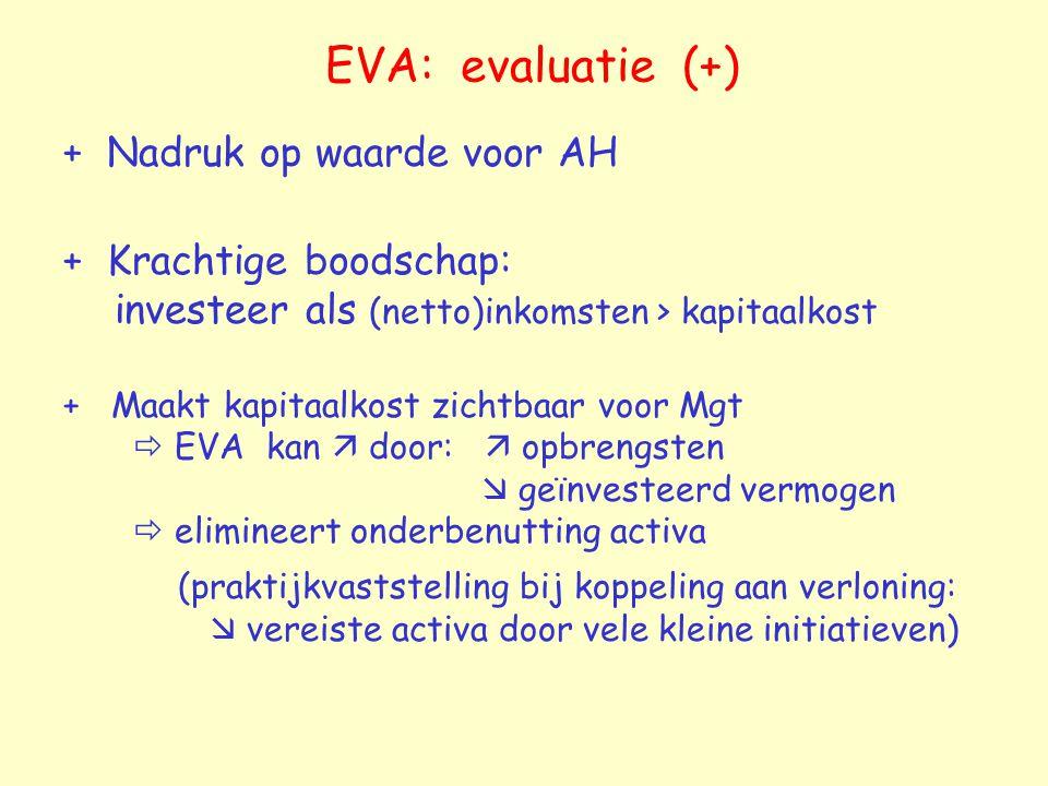 EVA: evaluatie (+) + Nadruk op waarde voor AH