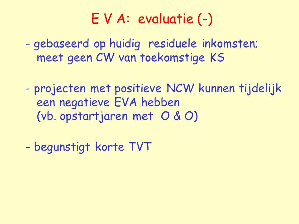 E V A: evaluatie (-) - gebaseerd op huidig residuele inkomsten; meet geen CW van toekomstige KS.