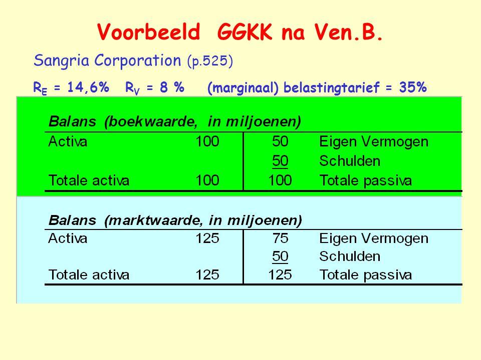 Voorbeeld GGKK na Ven.B. Sangria Corporation (p.525)