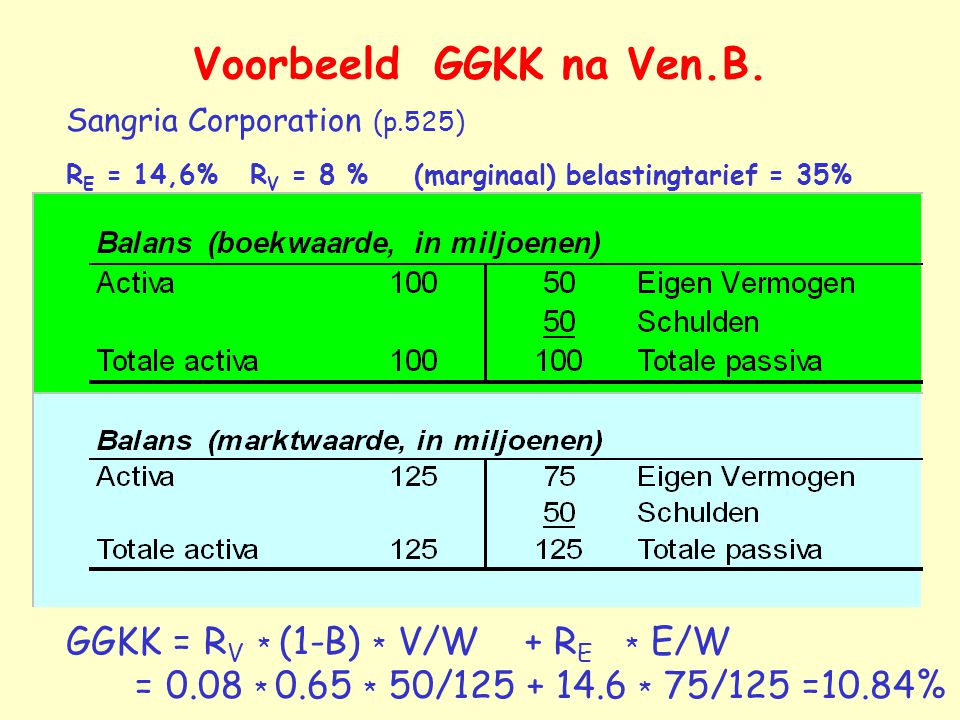 Voorbeeld GGKK na Ven.B. Sangria Corporation (p.525) RE = 14,6% RV = 8 % (marginaal) belastingtarief = 35%