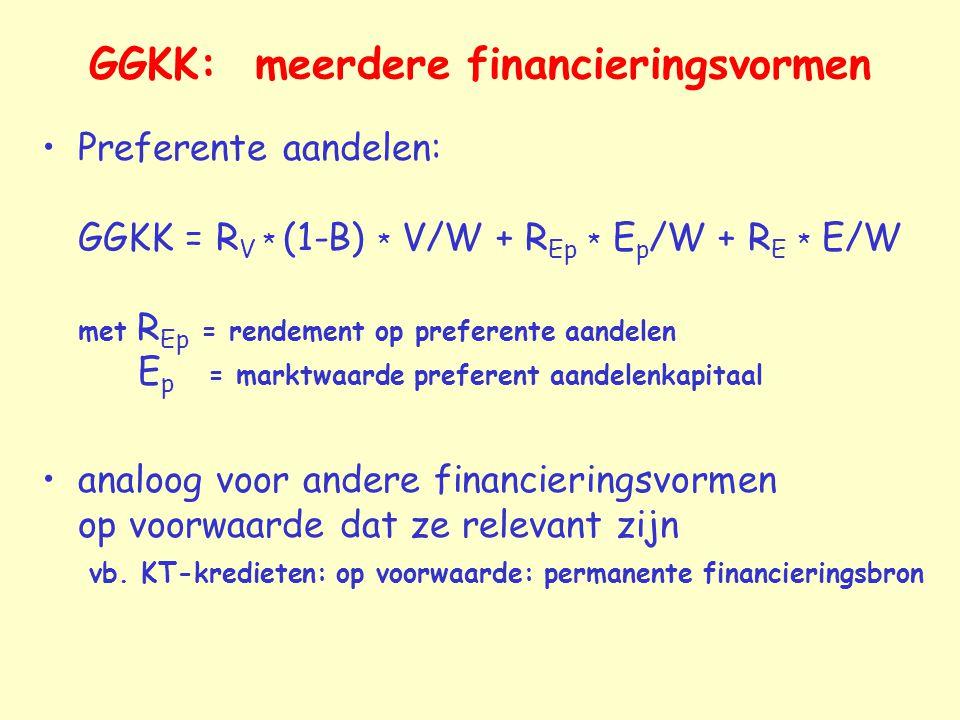 GGKK: meerdere financieringsvormen